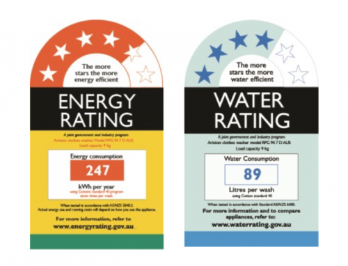 Energy and Water Labels for ARISTON 9KG FRONT LOAD WASHER RPG 94 7 D AUS